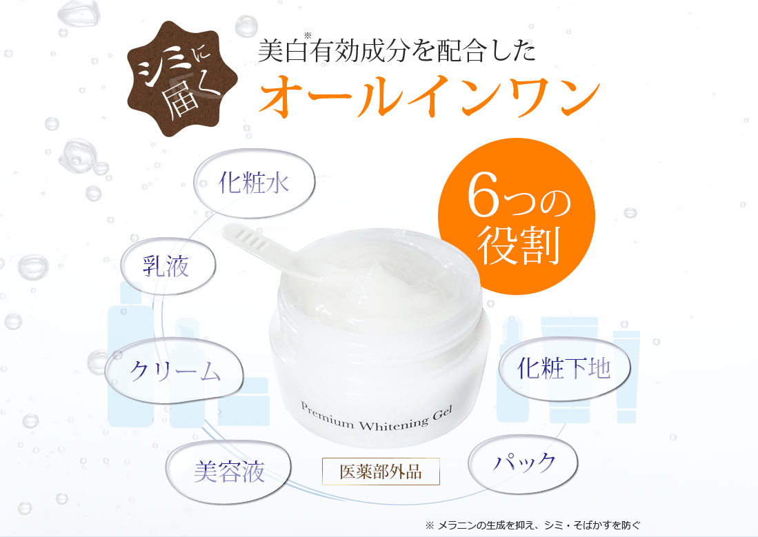 ・メラニンの生成を抑え、しみ、そばかすを防ぐ・肌荒れ、荒れ性・肌を引き締める、肌を清浄にする、肌を整える・皮膚をすこやかに保つ、皮膚に潤いを与える・あせも、しもやけ、ひび、あかぎれ、にきびを防ぐ・油性肌・かみそり負けを防ぐ・日焼け、雪焼け後のほてりを防ぐ